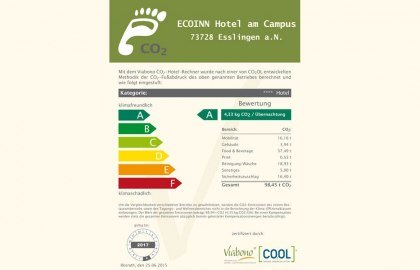 CO2, © ECOINN Hotel am Campus